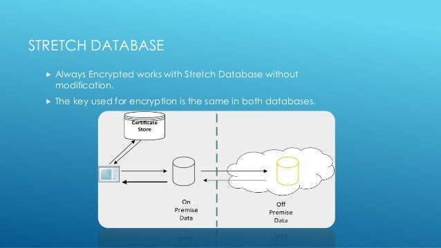 STRETCH DATABASE  Always Encrypted works with Stretch Database without modification.  The key used for encryption is the...