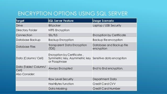 ENCRYPTION OPTIONS USING SQL SERVER Target SQL Server Feature Usage Scenario Drive BitLocker Laptop / USB Security Directo...