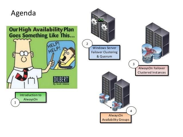 AgendaWindows ServerFailover Clustering& QuorumAlwaysOnAvailability GroupsAlwaysOn FailoverClustered InstancesIntroduction...