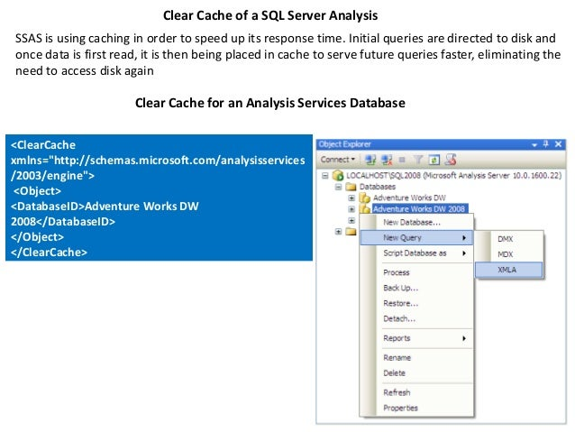 Administration SQL Server Analysis services By Sunil Kumar Anna