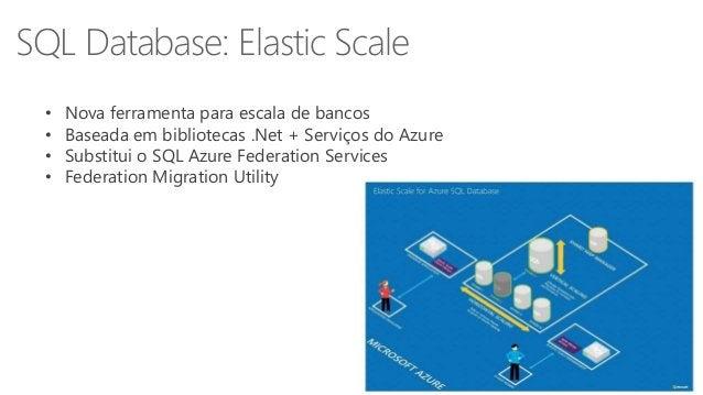 SQL Database: Elastic Scale  • Nova ferramenta para escala de bancos  • Baseada em bibliotecas .Net + Serviços do Azure  •...