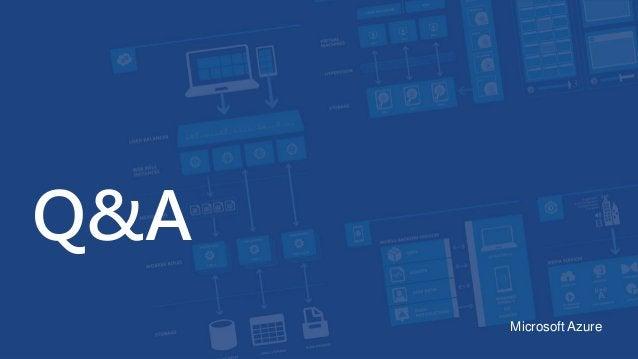 Microsoft Azure  Q&A