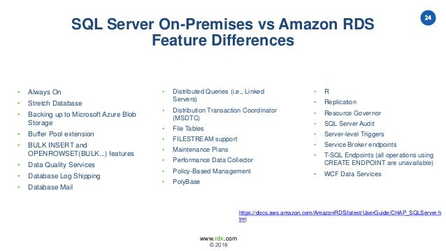 Selecting a SQL Server Cloud Platform - IaaS, Amazon RDS or