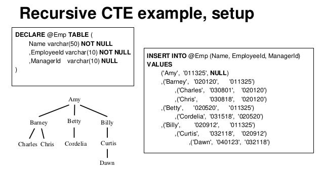 Sql server select topics 12 ccuart Image collections