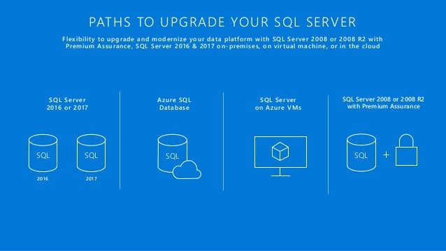 SQL Server Versions & Migration Paths
