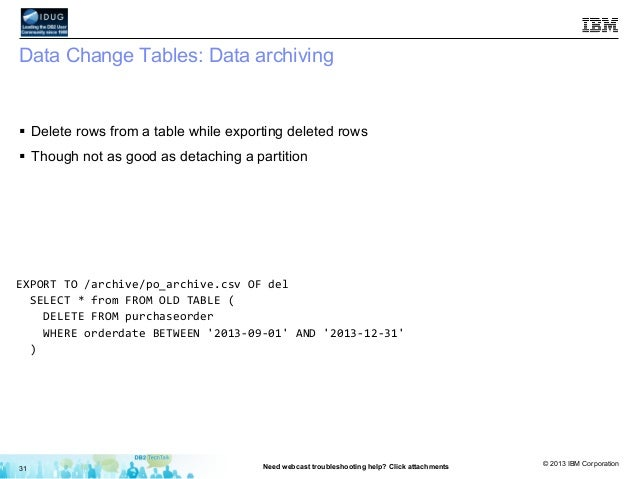 Top Five Sqlcode= 104 Sqlstate=42601 Sqlerrmc=table Runstats On - Circus