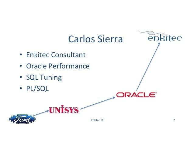 Purpose of SQL Tuning