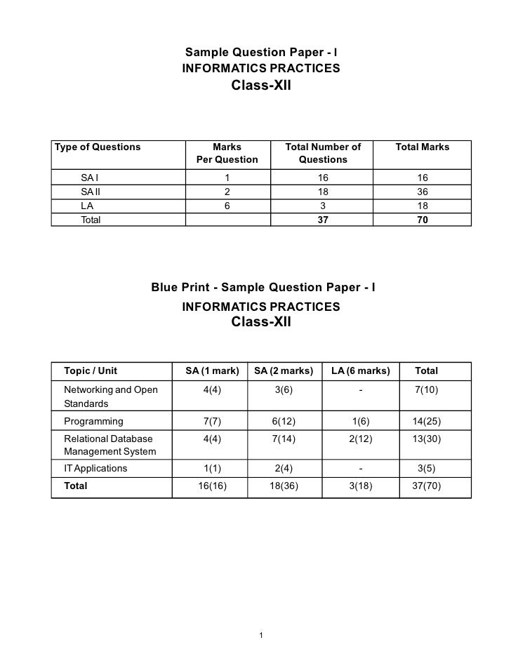 Cbse sample paper ip sample question paper i informatics practices class xii malvernweather Choice Image