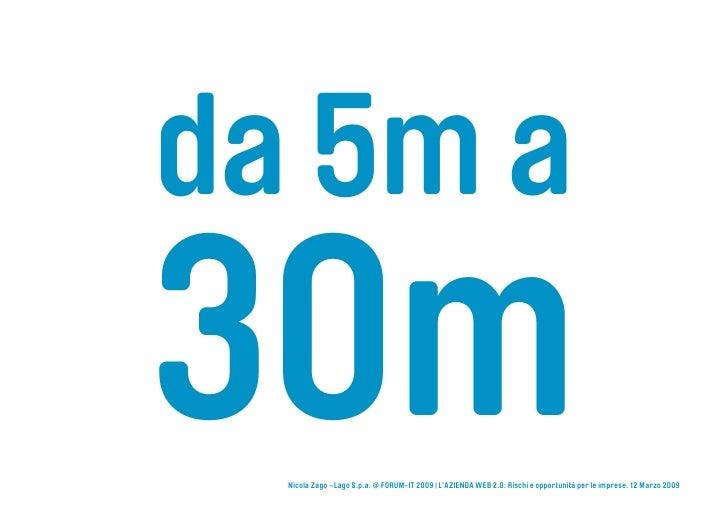 da 5m a 30m    Nicola Zago –Lago S.p.a. @ FORUM-IT 2009 | L'AZIENDA WEB 2.0: Rischi e opportunità per le imprese. 12 Marz...