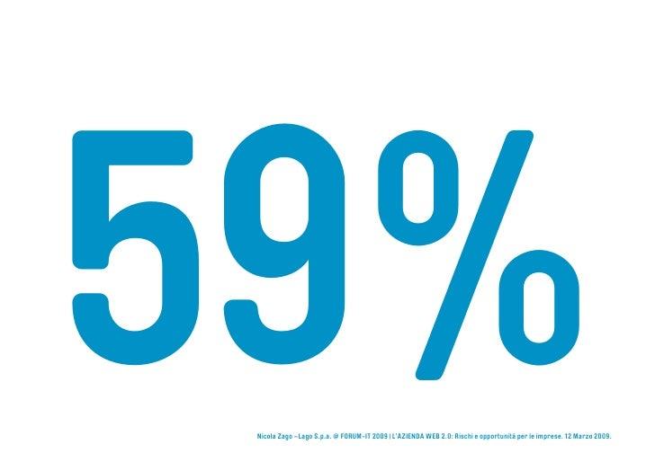 59%  Nicola Zago –Lago S.p.a. @ FORUM-IT 2009 | L'AZIENDA WEB 2.0: Rischi e opportunità per le imprese. 12 Marzo 2009.