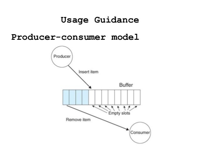 Usage Guidance Producer-consumer model