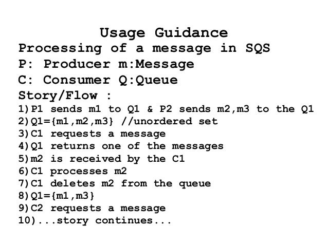 Usage Guidance Processing of a message in SQS P: Producer m:Message C: Consumer Q:Queue Story/Flow : 1)P1 sends m1 to Q1 &...