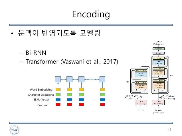 Encoding • 문맥이 반영되도록 모델링 – Bi-RNN – Transformer (Vaswani et al., 2017) 45 Word Embedding Character Embedding ELMo Vector F...