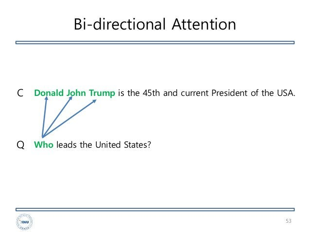 Bi-directional Attention 53 Donald John Trump is the 45th and current President of the USA. Who leads the United States?Q C