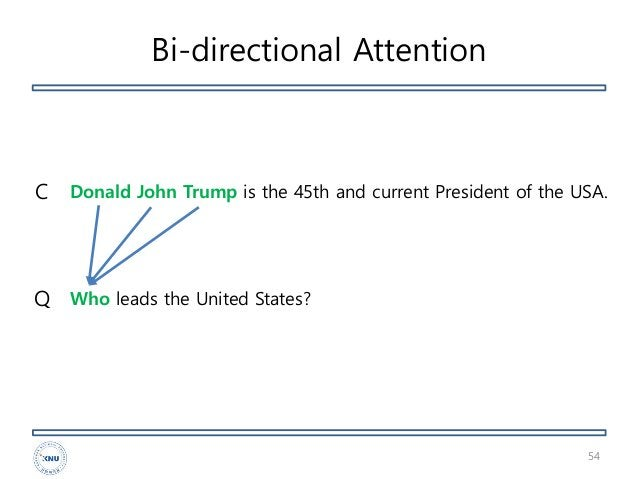 Bi-directional Attention 54 Donald John Trump is the 45th and current President of the USA. Who leads the United States?Q C