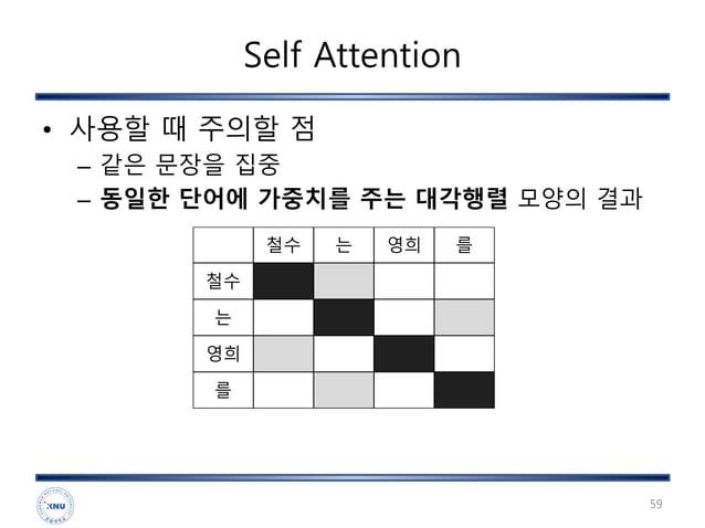Self Attention • 사용할 때 주의할 점 – 같은 문장을 집중 – 동일한 단어에 가중치를 주는 대각행렬 모양의 결과 59 철수 는 영희 를 철수 는 영희 를