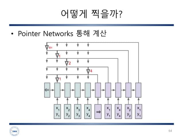 어떻게 찍을까? • Pointer Networks 통해 계산 64