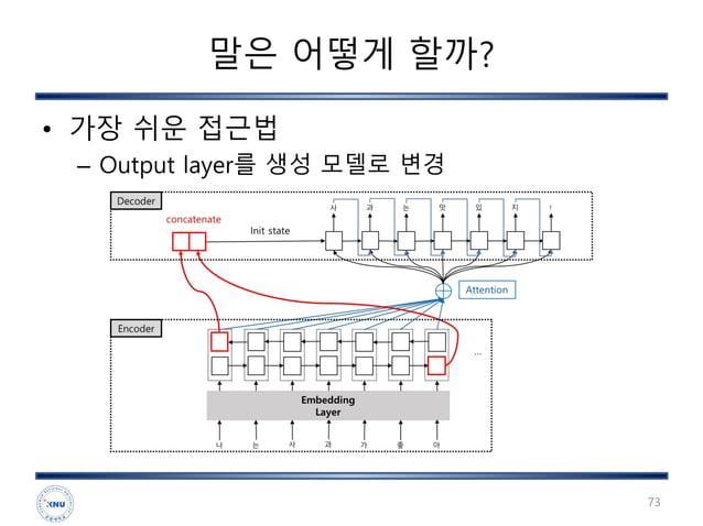 말은 어떻게 할까? • 가장 쉬운 접근법 – Output layer를 생성 모델로 변경 73