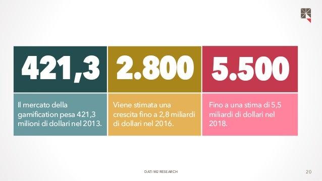 20  Il mercato della  gamification pesa 421,3  milioni di dollari nel 2013.  2.800  Viene stimata una  crescita fino a 2,8...