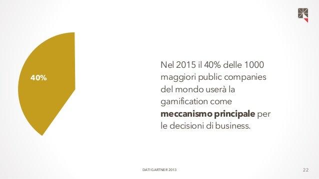 22  60%  40%  Nel 2015 il 40% delle 1000  maggiori public companies  del mondo userà la  gamification come  meccanismo pri...