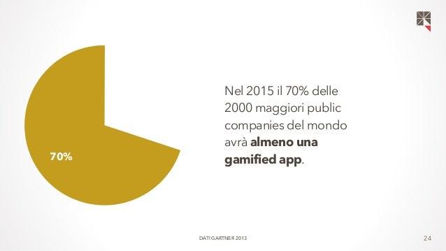 24  30%  70%  Nel 2015 il 70% delle  2000 maggiori public  companies del mondo  avrà almeno una  gamified app.  DATI GARTN...