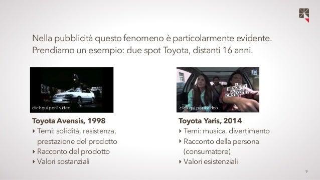 9  Nella pubblicità questo fenomeno è particolarmente evidente.  Prendiamo un esempio: due spot Toyota, distanti 16 anni. ...