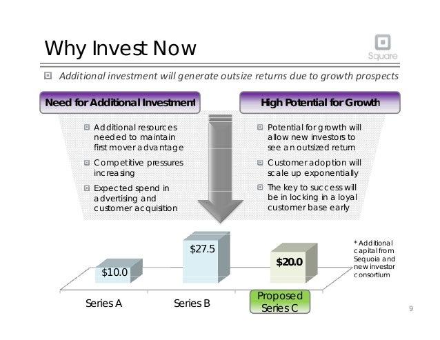 Why Invest Now Additionalinvestmentwillgenerateoutsizereturnsduetogrowthprospects Need for Additional Investment...