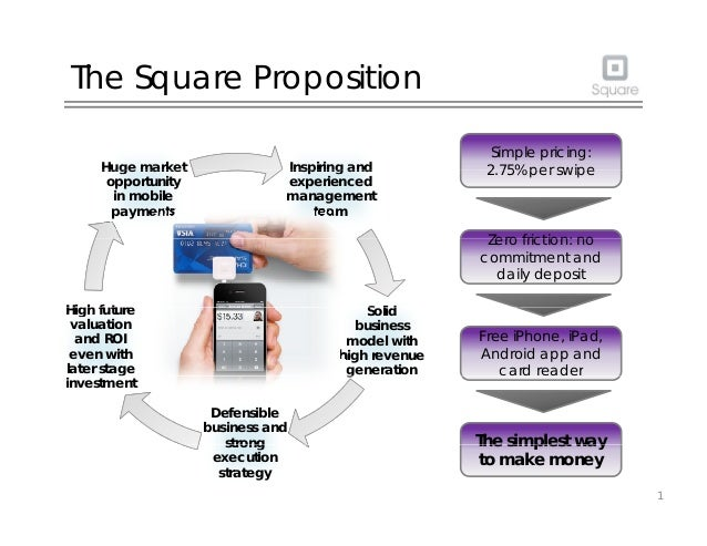 The Square Proposition Inspiring andHuge market Simple pricing: 2 75% per swipeInspiring and experienced management team H...
