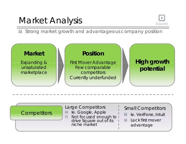 Market Analysis Strong market growth and advantageous company position Position First Mover Advantage High growth Market E...
