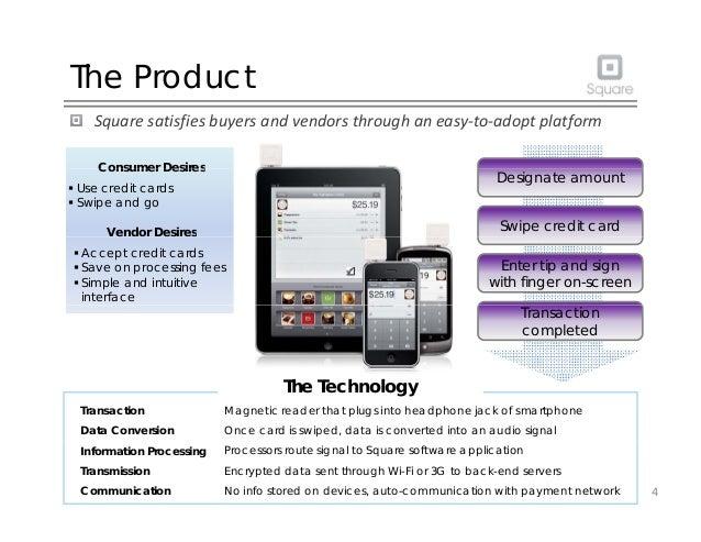 The Product Squaresatisfiesbuyersandvendorsthroughaneasy‐to‐adoptplatform Consumer DesiresConsumer Desires  Use c...