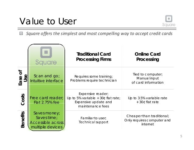 Value to User Squareoffersthesimplestandmostcompellingwaytoacceptcreditcards Traditional Card Processing Firms ...