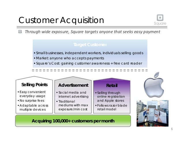 Customer Acquisition Throughwideexposure,Squaretargetsanyonethatseekseasypayment Target CustomerTarget Customer ...