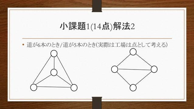小課題1(14点)解法2 • 道が6本のとき/道が5本のとき(実際は工場は点として考える)