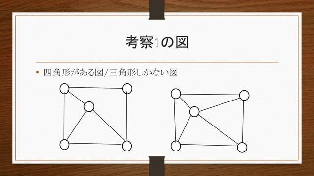 考察1の図 • 四角形がある図/三角形しかない図
