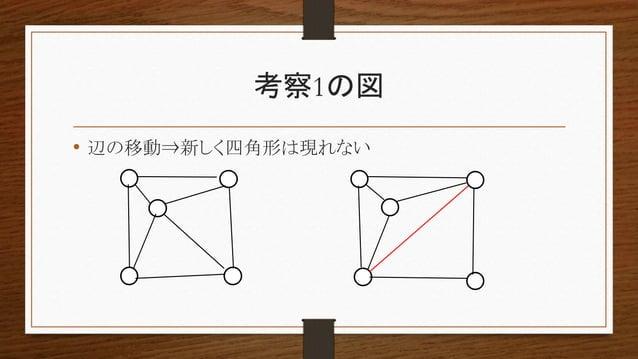 考察1の図 • 辺の移動⇒新しく四角形は現れない