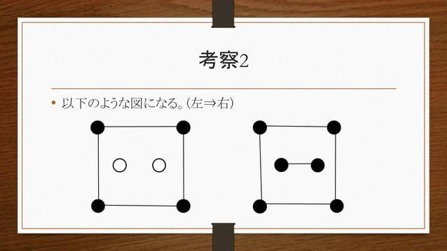 考察2 • 以下のような図になる。(左⇒右)