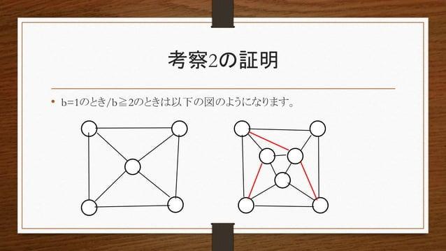 考察2の証明 • b=1のとき/b≧2のときは以下の図のようになります。
