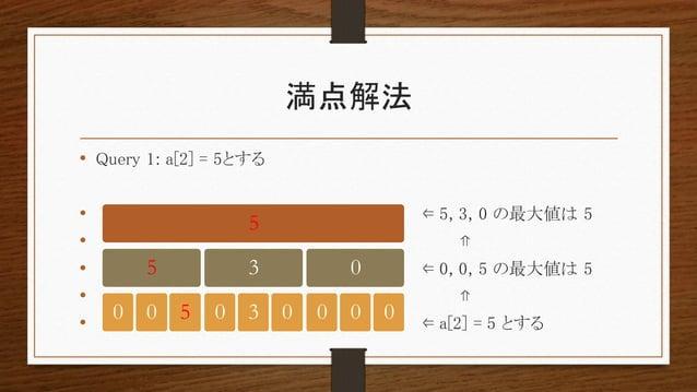 満点解法 • Query 1: a[2] = 5とする • ⇐ 5, 3, 0 の最大値は 5 • ⇑ • ⇐ 0, 0, 5 の最大値は 5 • ⇑ • ⇐ a[2] = 5 とする 5 5 0 0 5 3 0 3 0 0 0 0 0