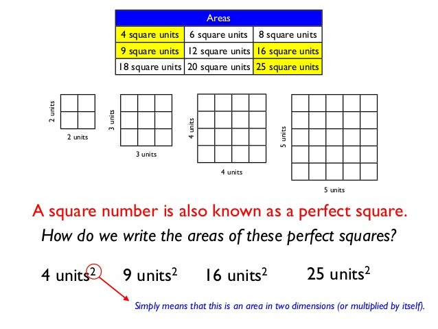 Common Worksheets u00bb Perfect Squares Up To 20 - Preschool ...