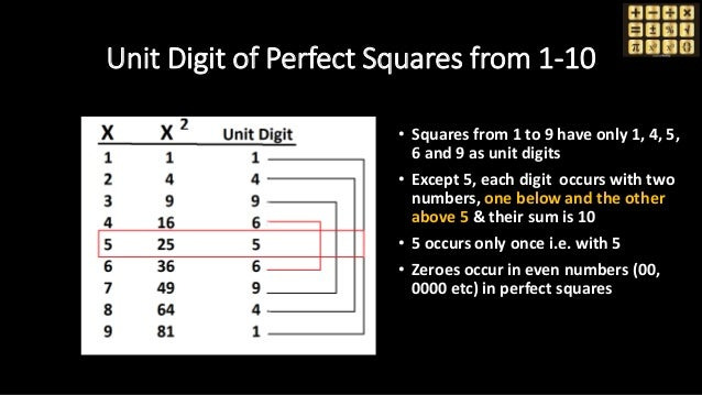 Unit Digit of Perfect Squares from 1-10 • Squares from 1 to 9 have only 1, 4, 5, 6 and 9 as unit digits • Except 5, each d...