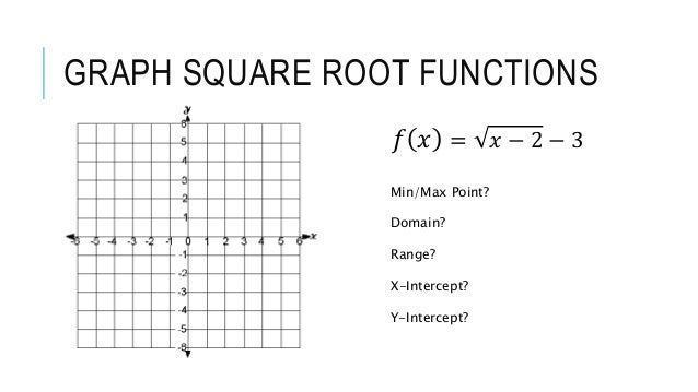 Square Root Function Transformation Notes – Function Transformations Worksheet