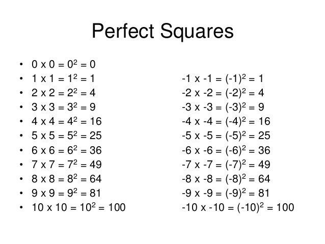Common Worksheets squares from 1 to 100 : Squares and square roots edmodo 2012 13