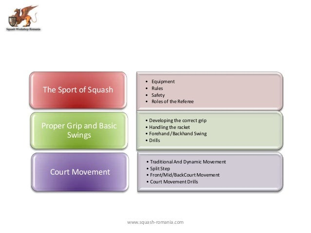 squash rules for beginners pdf