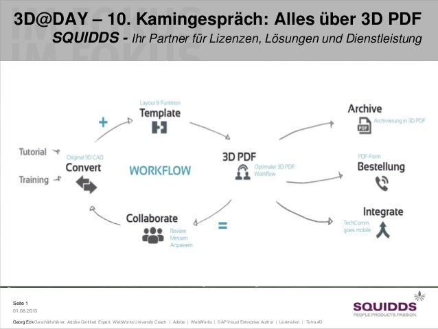 Seite 1 01.08.2013 Georg Eck Geschäftsführer, Adobe Certified Expert, WebWorks University Coach | Adobe | WebWorks | SAP V...