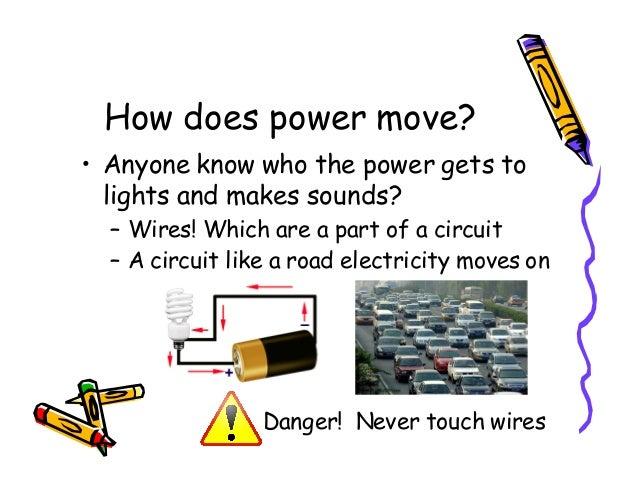 squishy circuits lesson plan rh slideshare net Diagram Electrical Circuit Diagram Electrical Circuit