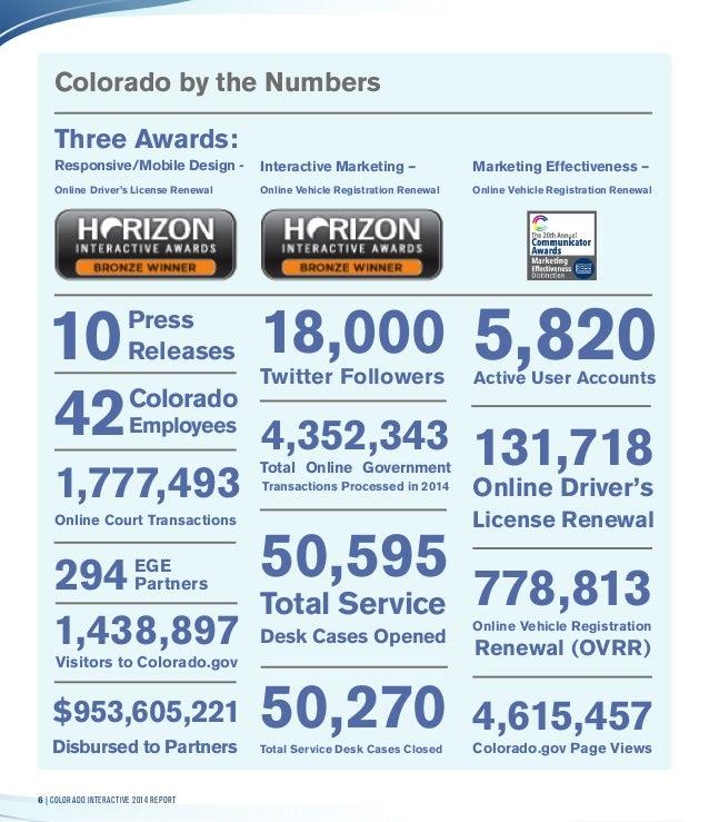 Colorado Interactive 2014 Report