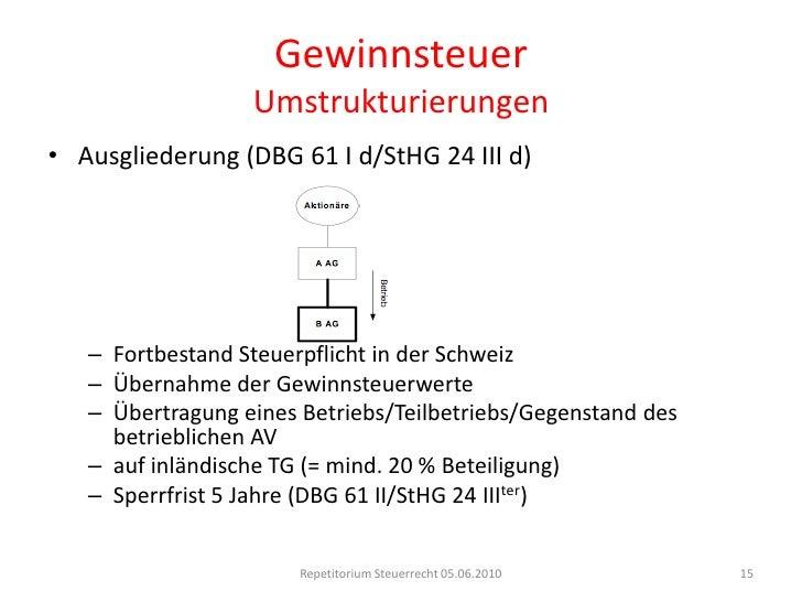 Gewinnsteuersteuerfreie Gewinne (DBG 60/StHG 24 II)<br />Kapitaleinlagen/Aufgelder von Mitgliedern<br />Sitzverlegung inne...