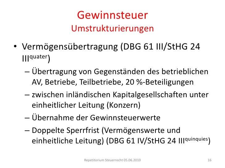GewinnsteuerSteueraufschub<br />Ersatzbeschaffung (DBG 64/StHG 24 IV)<br />Umstrukturierungen (DBG 61/StHG 24 III-IIIquinq...