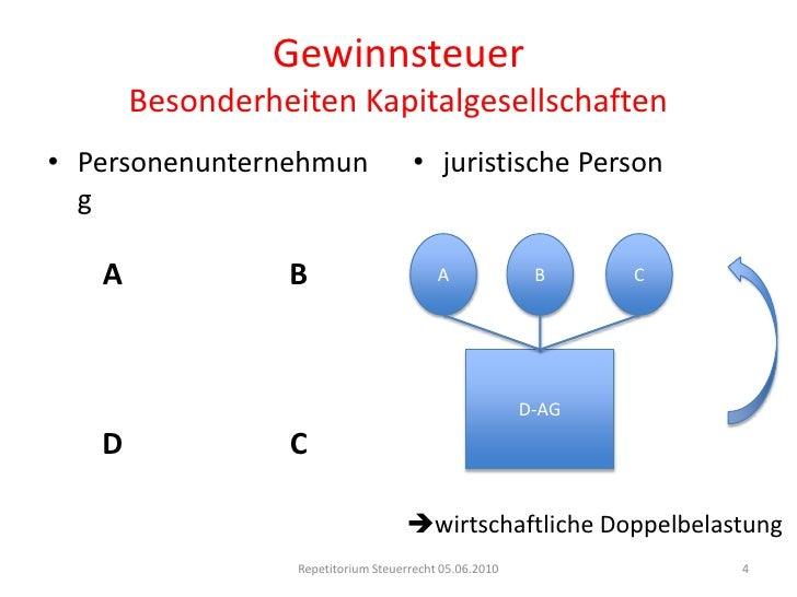 GewinnsteuerBesonderheiten Kapitalgesellschaften<br />Personenunternehmung<br />juristische Person<br />A<br />B<br />C<br...