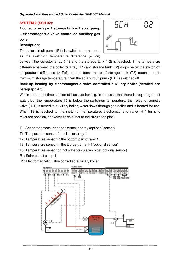 SR618C6 Solar Water Heater Controller for Split Solar ...